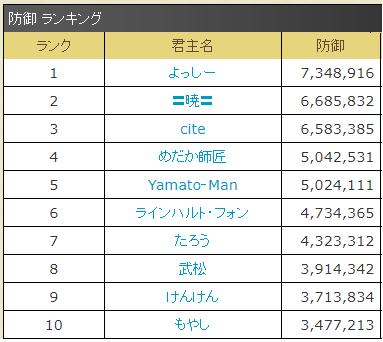 f:id:daipaku:20210216235645p:plain