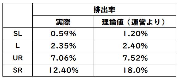 f:id:daipaku:20210408010800p:plain