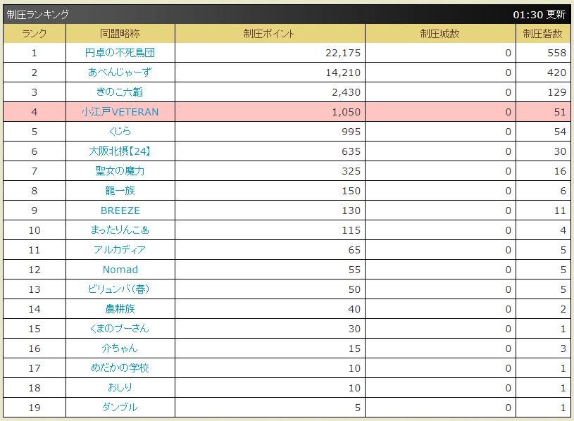 f:id:daipaku:20210420020534p:plain