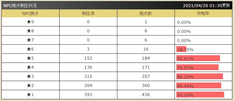 f:id:daipaku:20210420020556p:plain