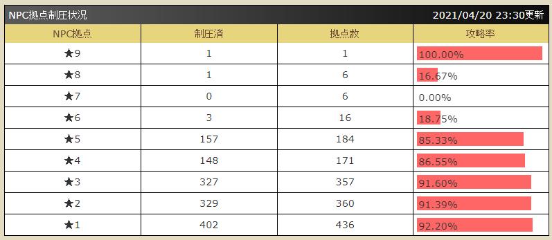 f:id:daipaku:20210421001828p:plain