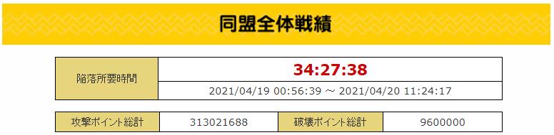 f:id:daipaku:20210421015026p:plain