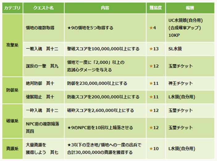 f:id:daipaku:20210428014711p:plain