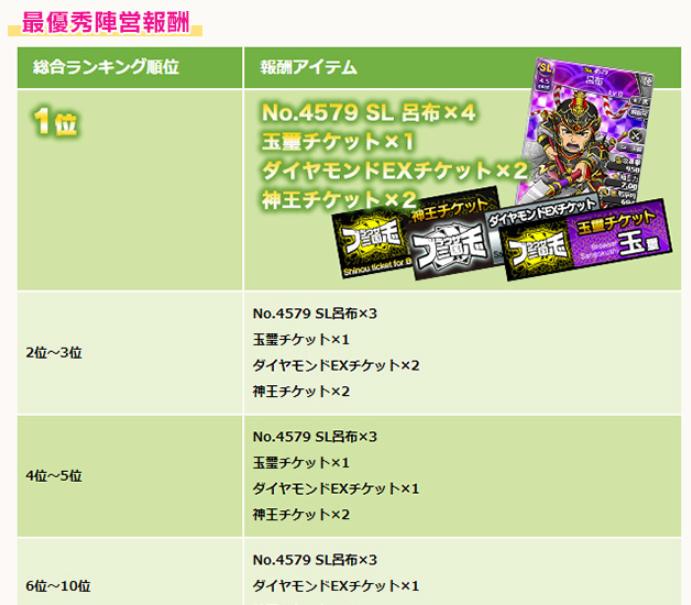 f:id:daipaku:20210428015121p:plain