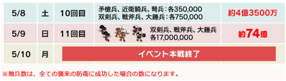 f:id:daipaku:20210508141246p:plain