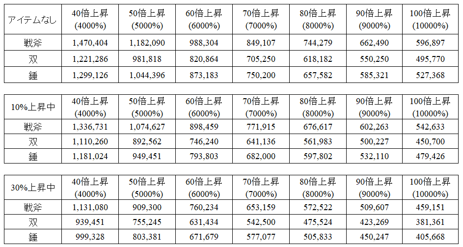 f:id:daipaku:20210508141625p:plain