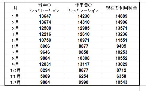 f:id:dais10:20201130221523p:plain
