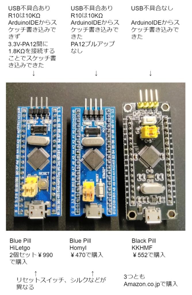 f:id:daisaku_tech:20180912184400p:plain