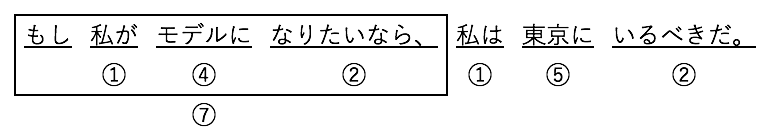 f:id:daisakux:20180427222954p:plain