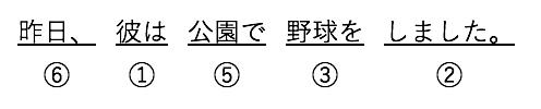 f:id:daisakux:20180427223547p:plain