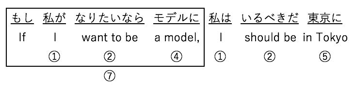 f:id:daisakux:20180427224137p:plain