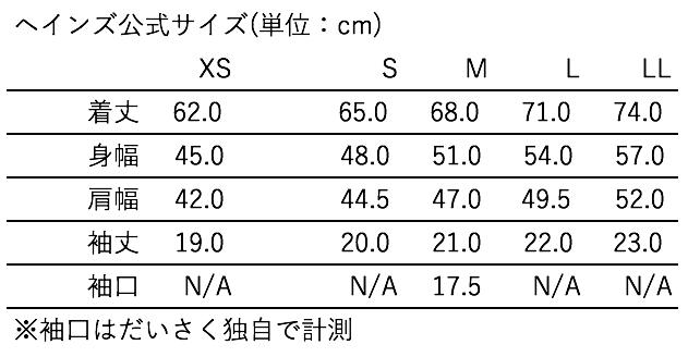 f:id:daisakux:20180611171001p:plain:w400