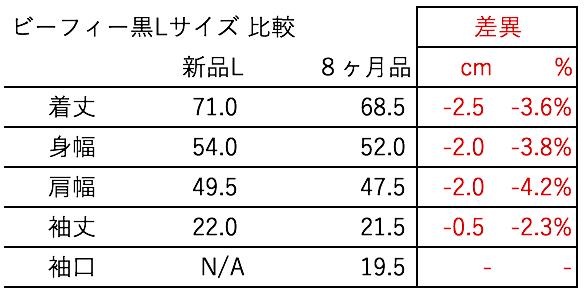 f:id:daisakux:20180611172120p:plain:w400