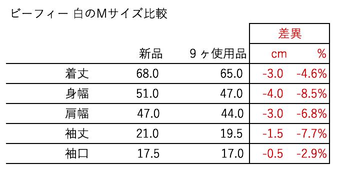 f:id:daisakux:20180611174930p:plain:w400