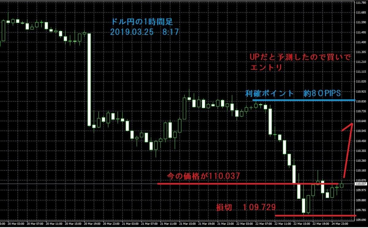 f:id:daisangen-3:20190325082011j:plain