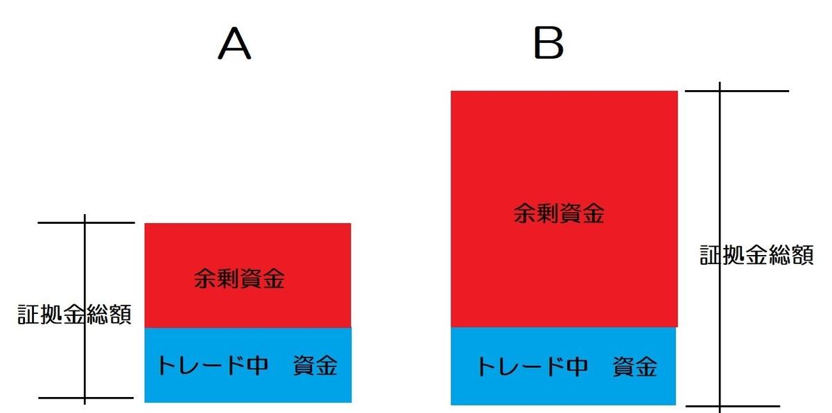 f:id:daisangen-3:20190509041226j:plain