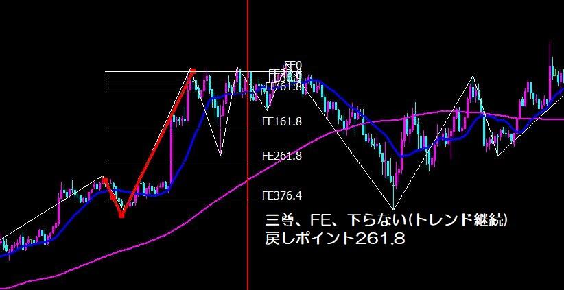 f:id:daisangen-3:20200112145147j:plain