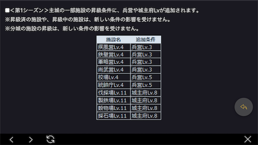 f:id:daisangokushimomimomi:20190705231432p:image