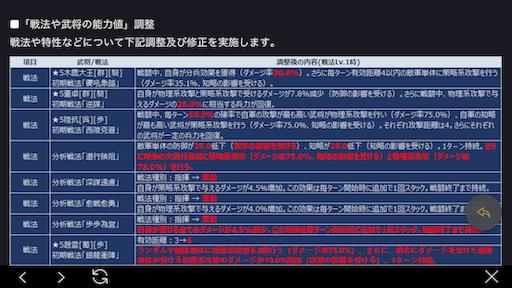 f:id:daisangokushimomimomi:20190705231553p:image