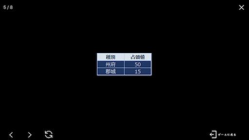 f:id:daisangokushimomimomi:20190717222142p:image