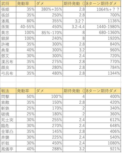 f:id:daisangokushimomimomi:20190809111439j:image