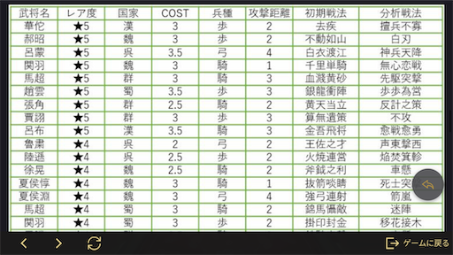 f:id:daisangokushimomimomi:20200107173034p:image