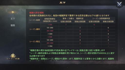 f:id:daisangokushimomimomi:20200215170319p:image