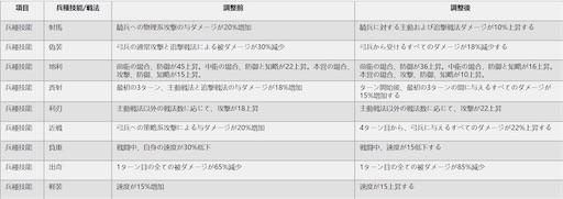 f:id:daisangokushimomimomi:20200228235533j:image