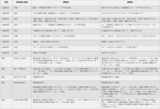 f:id:daisangokushimomimomi:20200304134015j:image