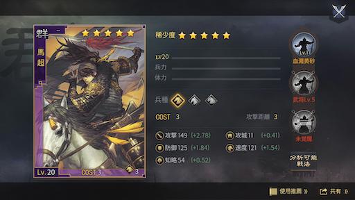 f:id:daisangokushimomimomi:20200305004234p:image