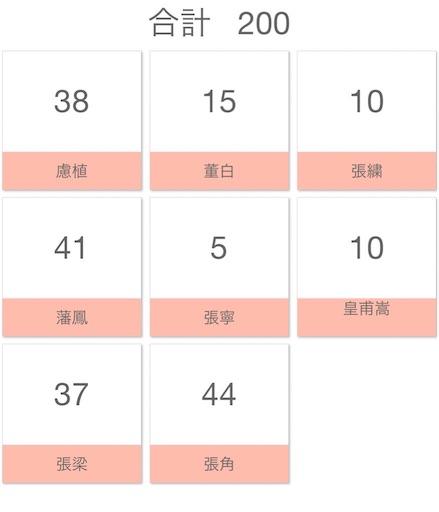f:id:daisangokushimomimomi:20200306135646j:image