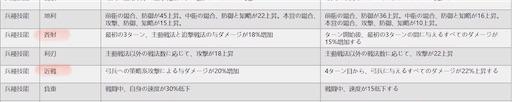 f:id:daisangokushimomimomi:20200321102038j:image