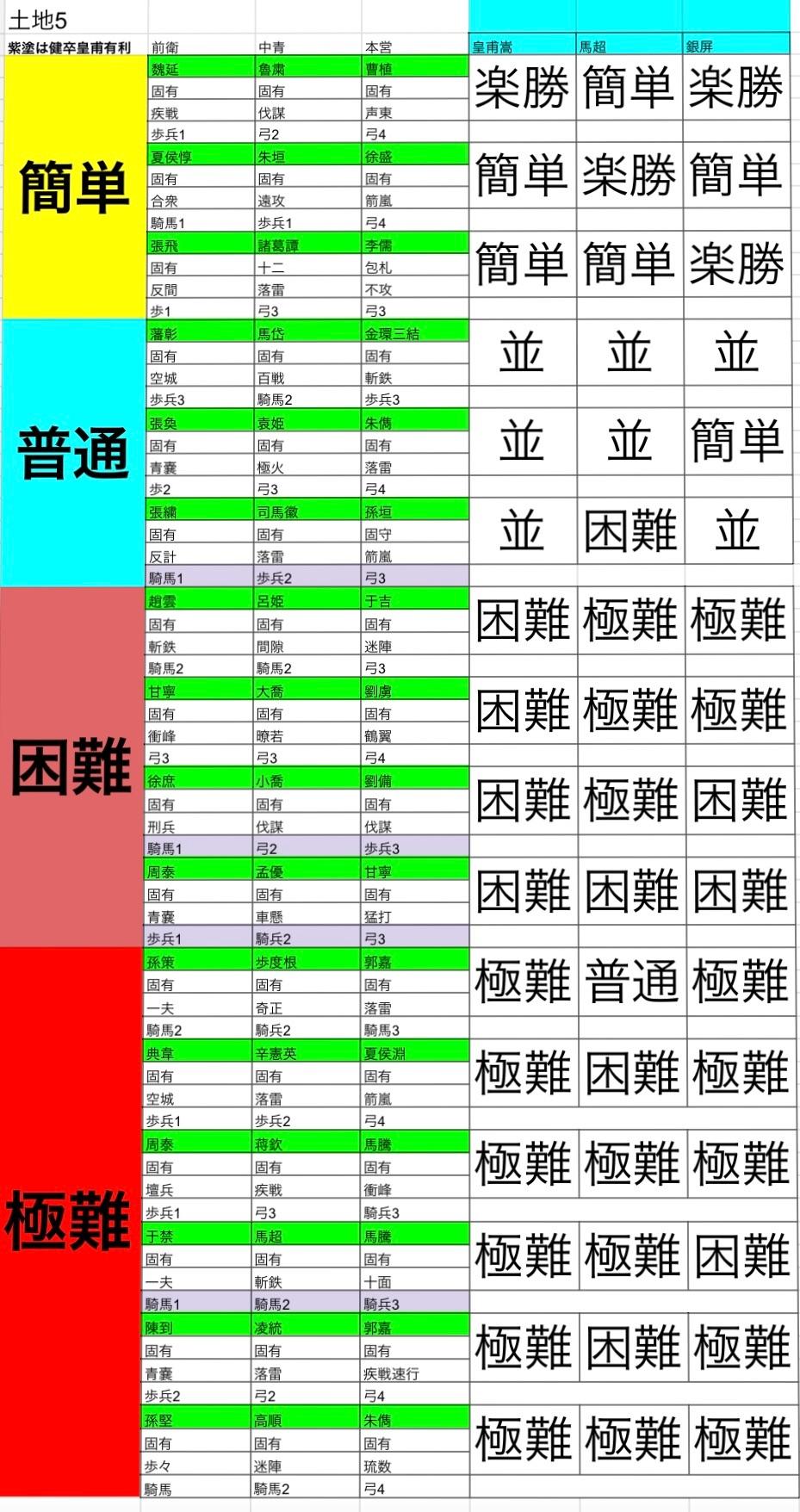 f:id:daisangokushimomimomi:20200324003349j:image