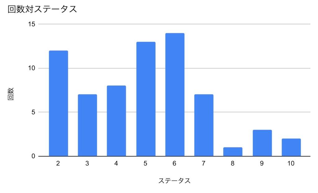 f:id:daisangokushimomimomi:20200421011155j:image