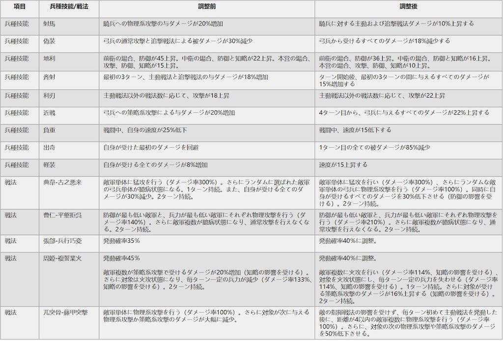 f:id:daisangokushimomimomi:20200703192930j:image