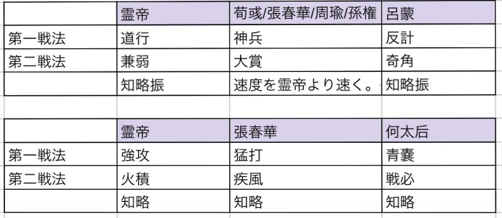 f:id:daisangokushimomimomi:20201027235906j:image