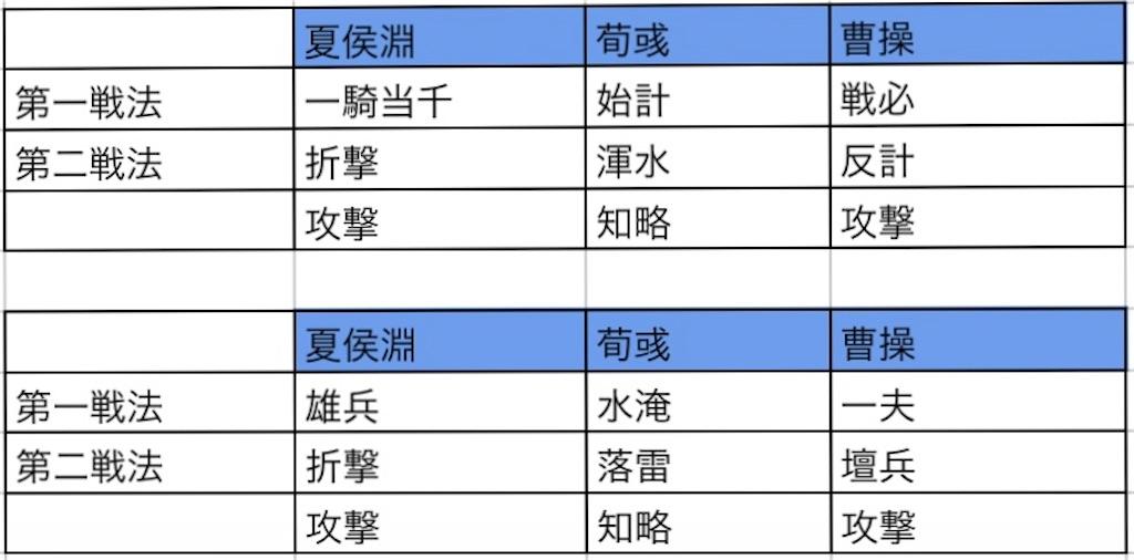 f:id:daisangokushimomimomi:20201028000308j:image