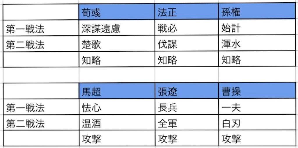 f:id:daisangokushimomimomi:20201028001412j:image