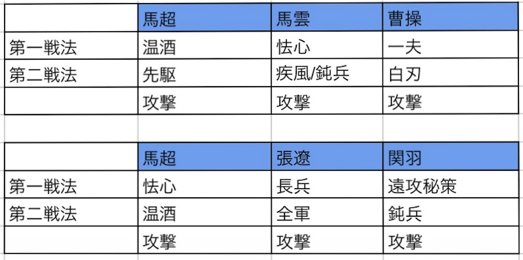 f:id:daisangokushimomimomi:20201028001739j:image