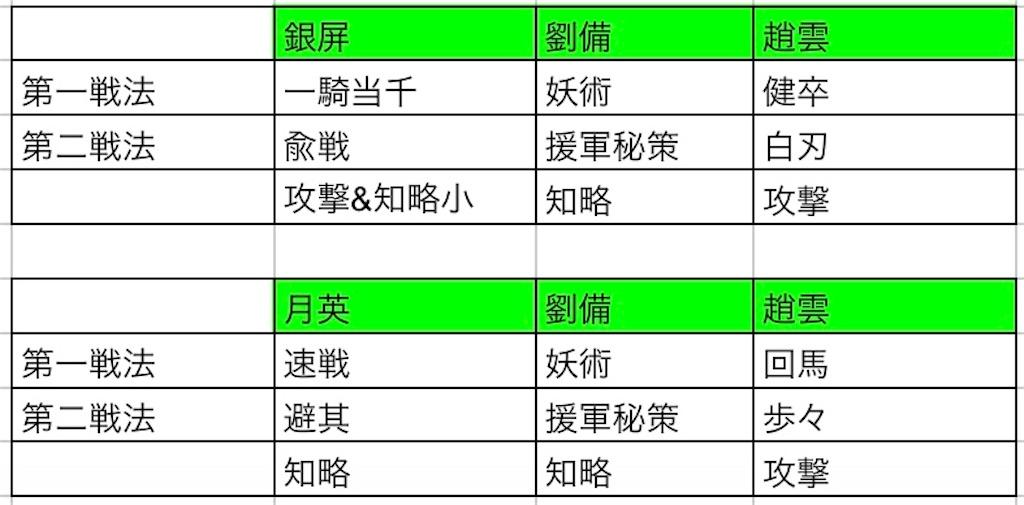 f:id:daisangokushimomimomi:20201028005430j:image