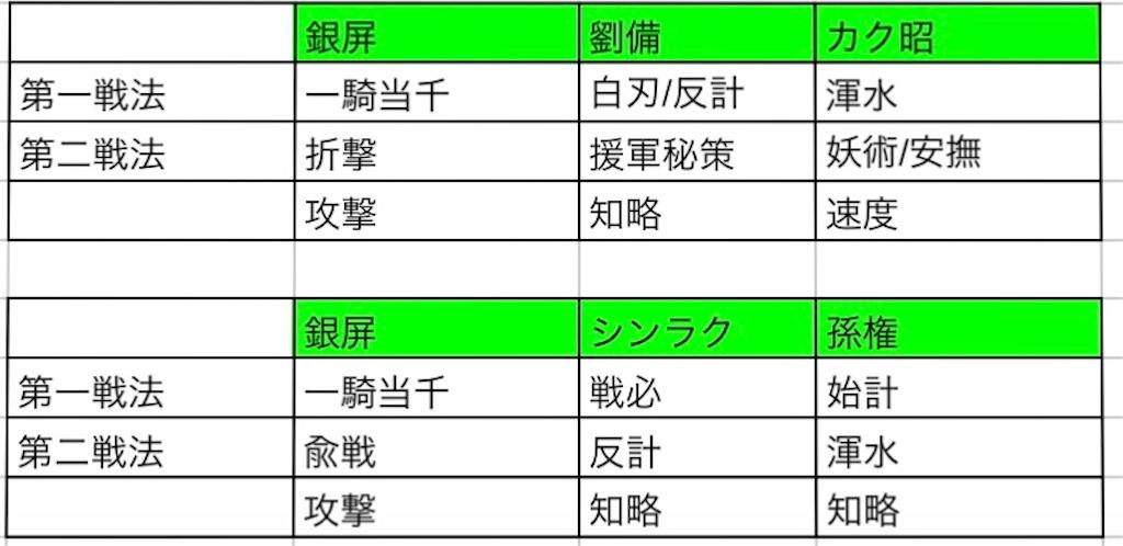 f:id:daisangokushimomimomi:20201028005603j:image
