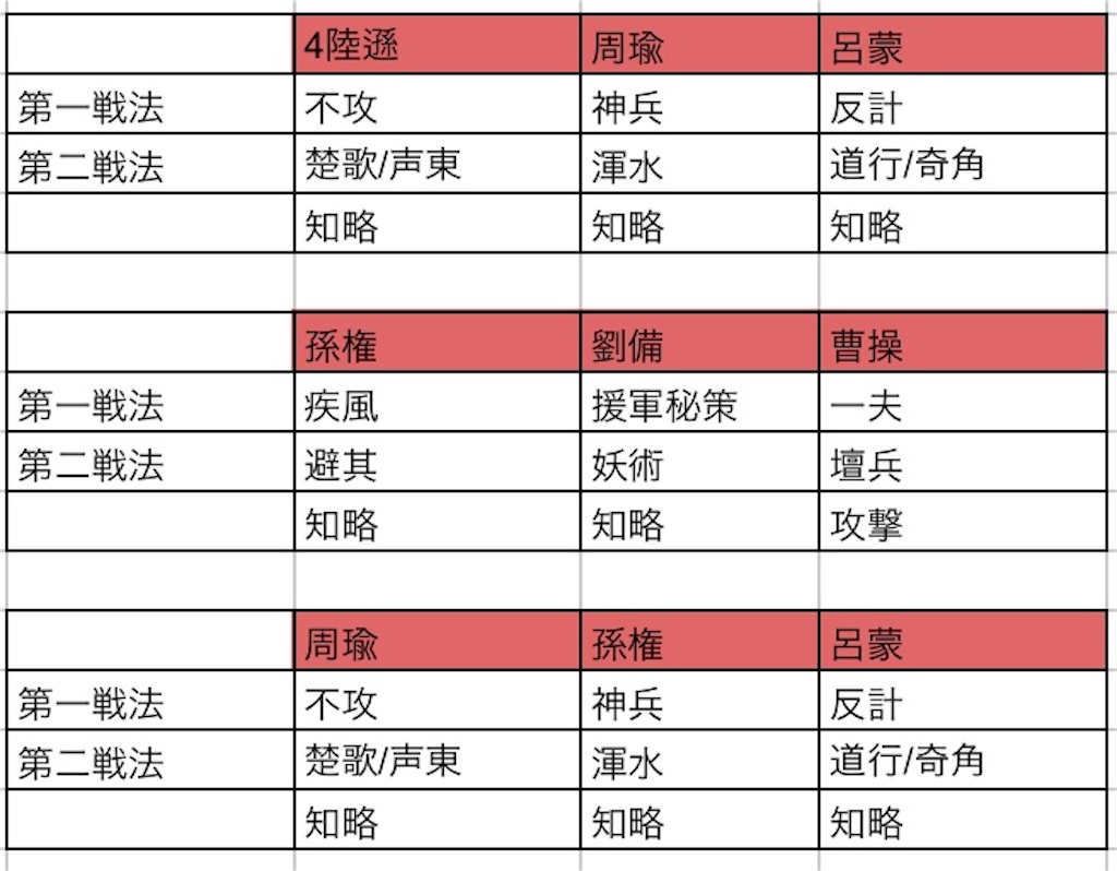 f:id:daisangokushimomimomi:20201028093554j:image