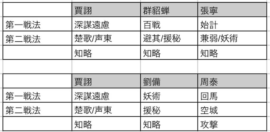f:id:daisangokushimomimomi:20201028093651j:image