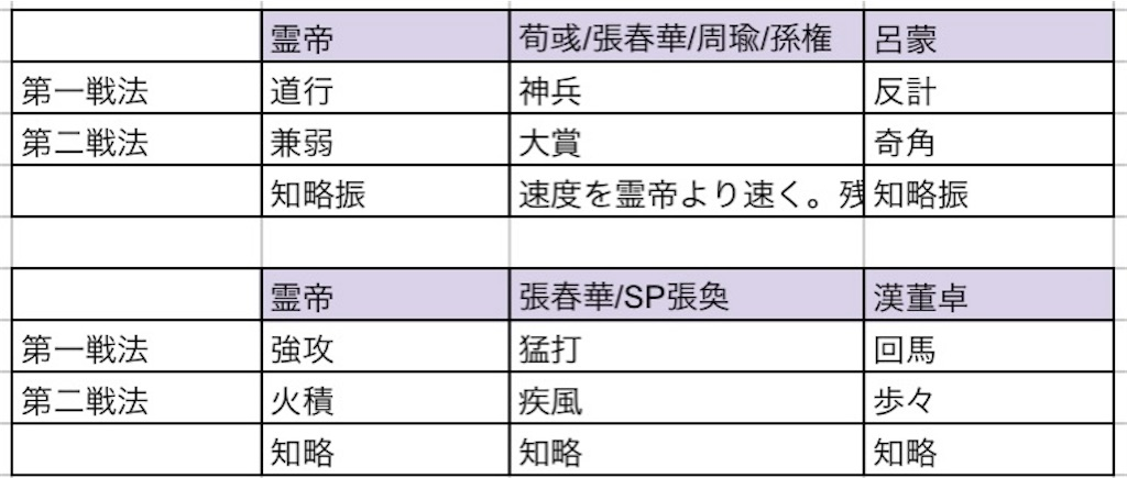 f:id:daisangokushimomimomi:20201110004808j:image