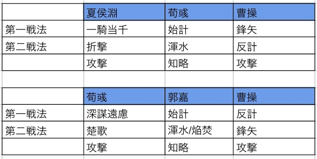 f:id:daisangokushimomimomi:20201110004905j:image