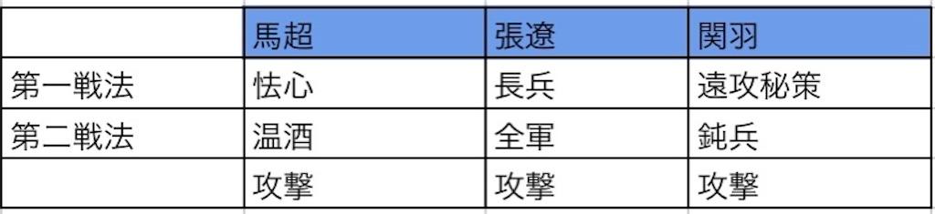 f:id:daisangokushimomimomi:20201110004909j:image