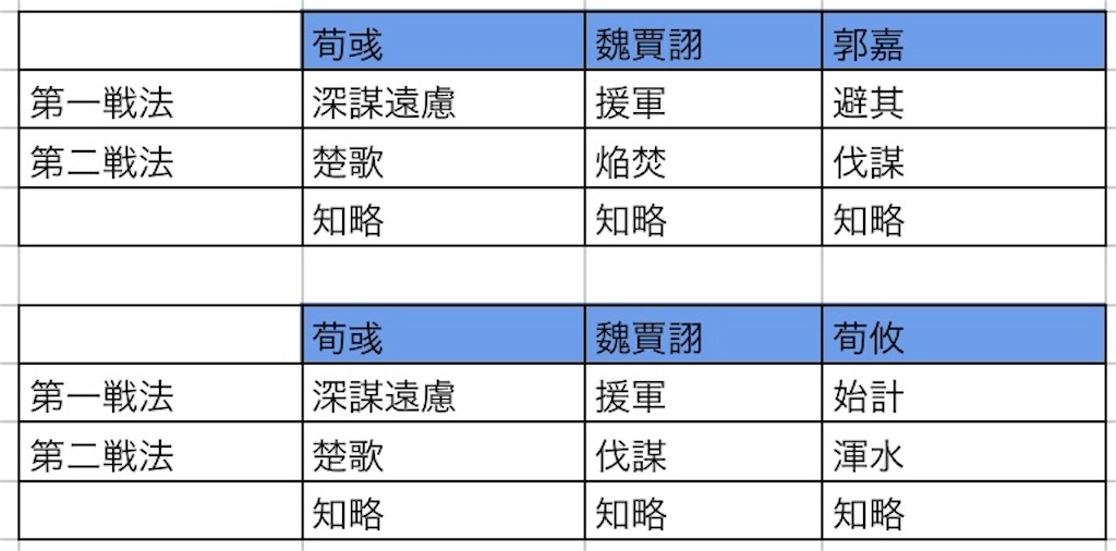 f:id:daisangokushimomimomi:20201110004913j:image