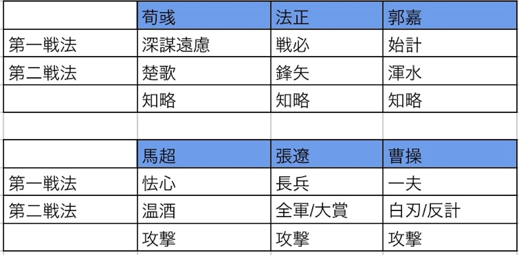 f:id:daisangokushimomimomi:20201110004916j:image