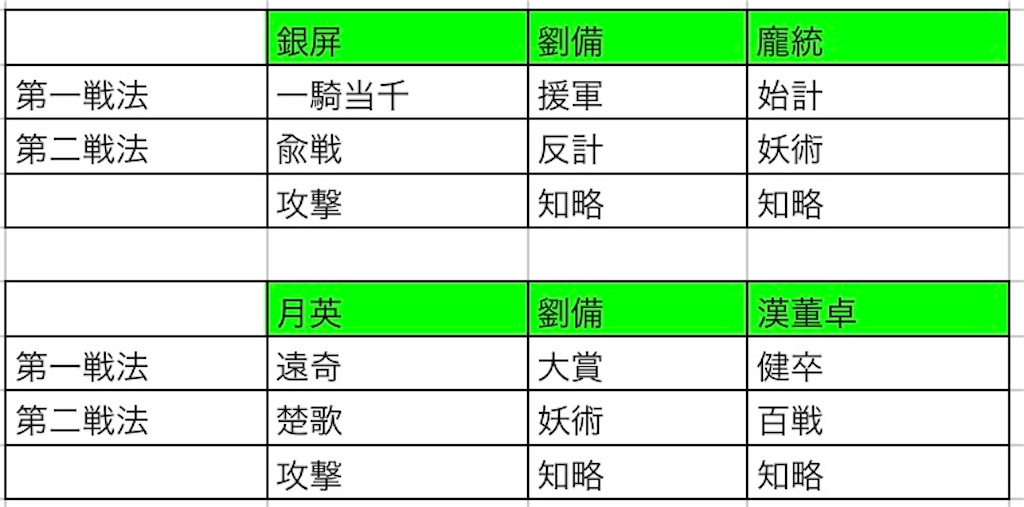 f:id:daisangokushimomimomi:20201110005042j:image