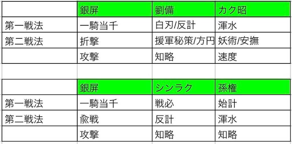 f:id:daisangokushimomimomi:20201110005053j:image